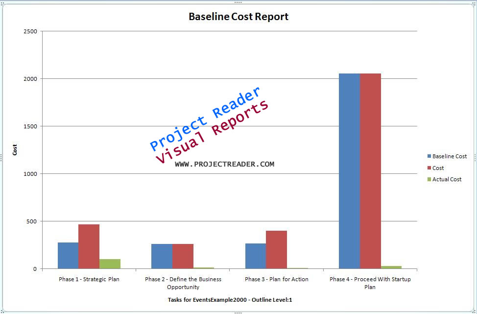 Click to view ProjectViewerReport Baseline Cost Report screenshots